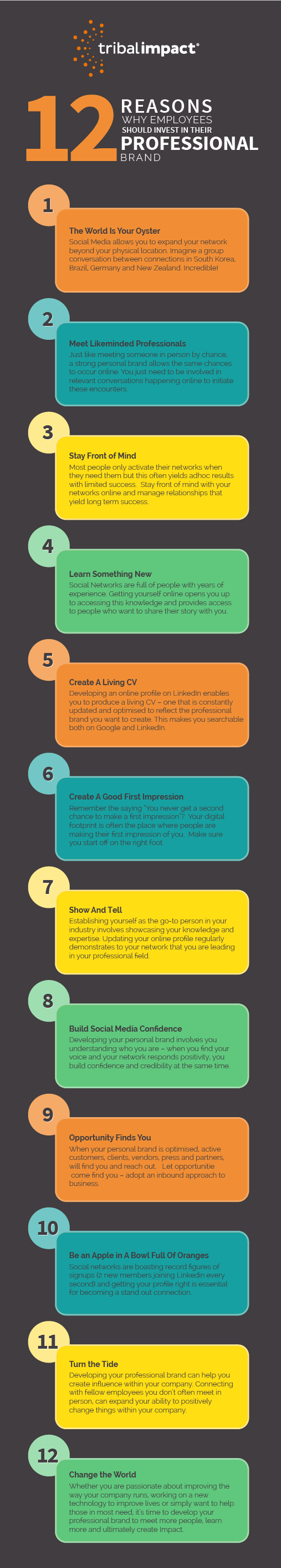 12 Reasons Why Your Employees Should Invest In Their Personal Brands.png