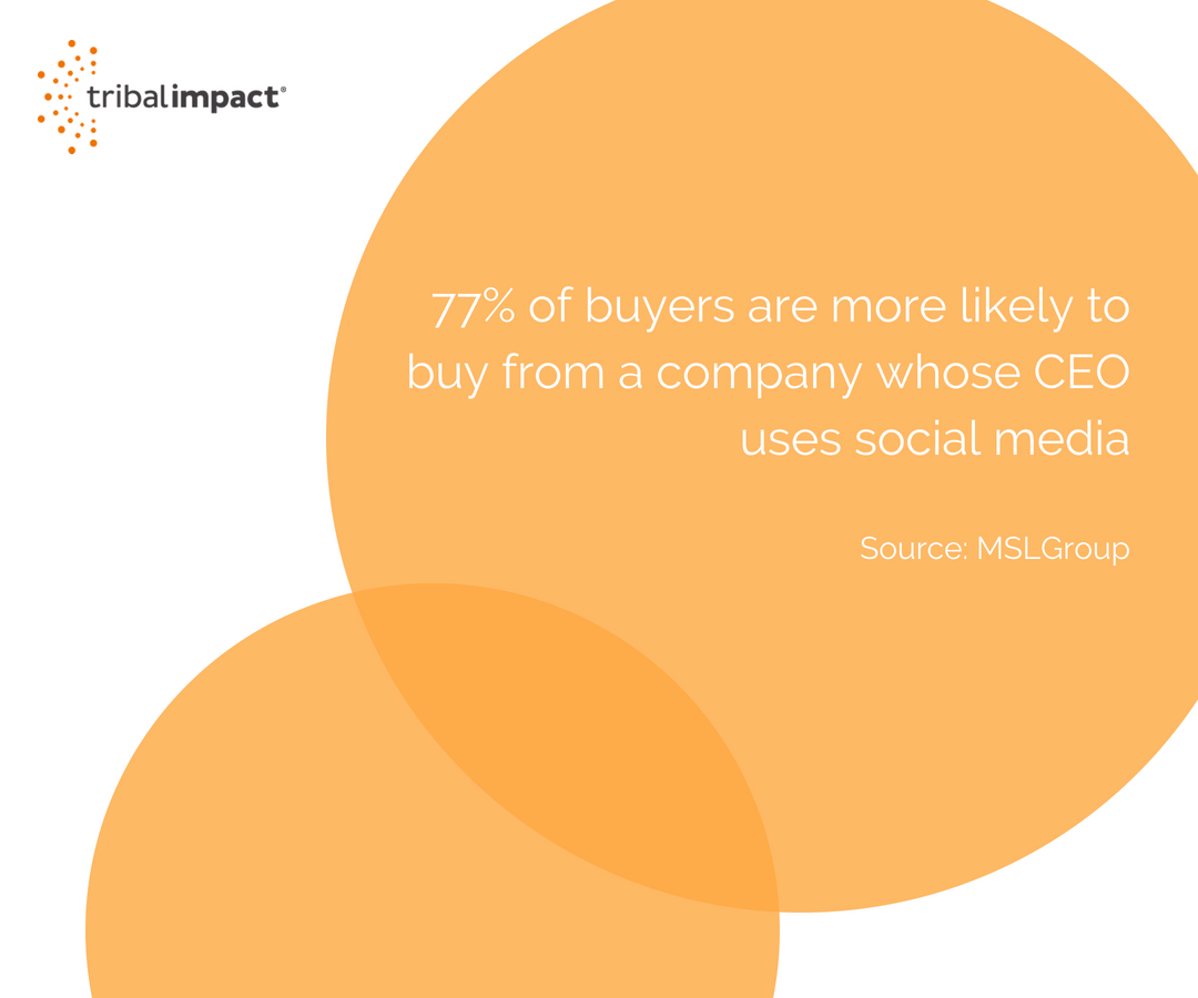 40 Employee Advocacy Statistics To Build A Case For Social Business.