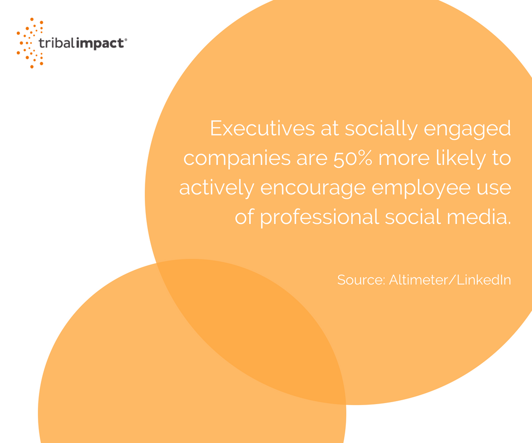 7 Practical Ways To Get Your Execs Using Social Media.
