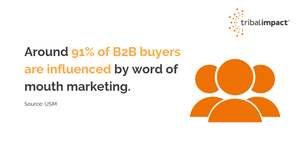 91 of B2B buyers are influenced by word of mouth marketing - Tribal Impact