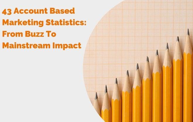43 Account Based Marketing Statistics From Buzz To Mainstream Impact header