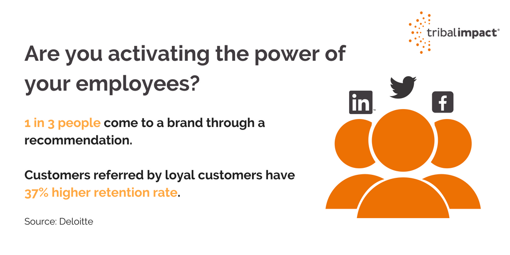 Employee Advocacy Digital Word of Mouth Benefits