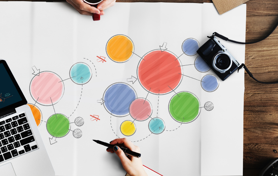 4 Employee Advocacy KPIs You Need to Know & Measure