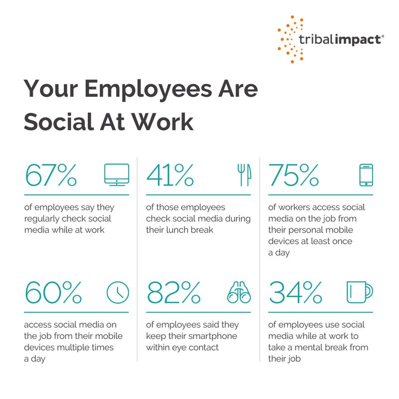 Employee Social Media (1)