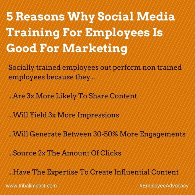 training employees to use social media training