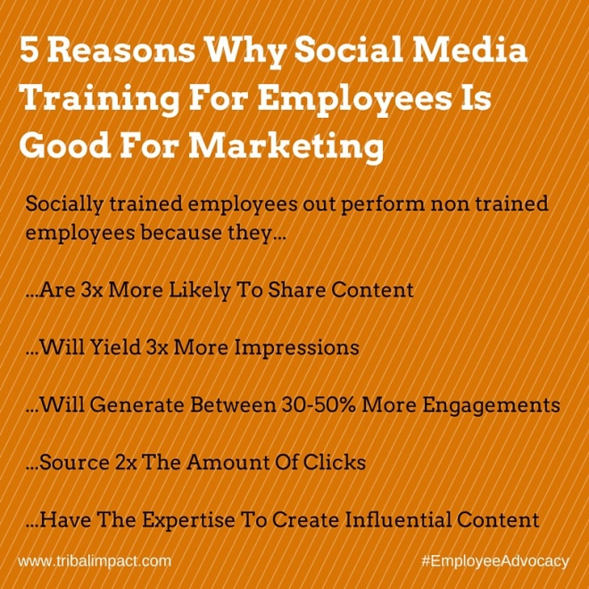 training employees to use social media training