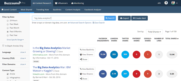 Buzzsumo content research most shared