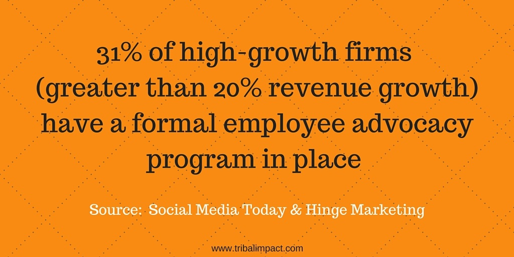 growth and employee advocacy impact