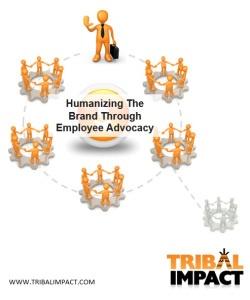 Humanizing Brand Employee Advocacy