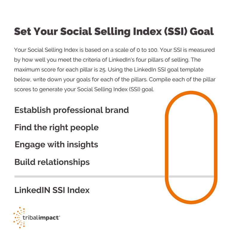 Set Your Social Selling Index (SSI) Goal (1)