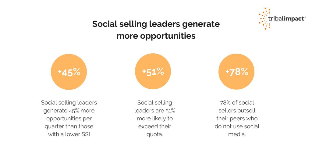 Social Selling Benefits-1