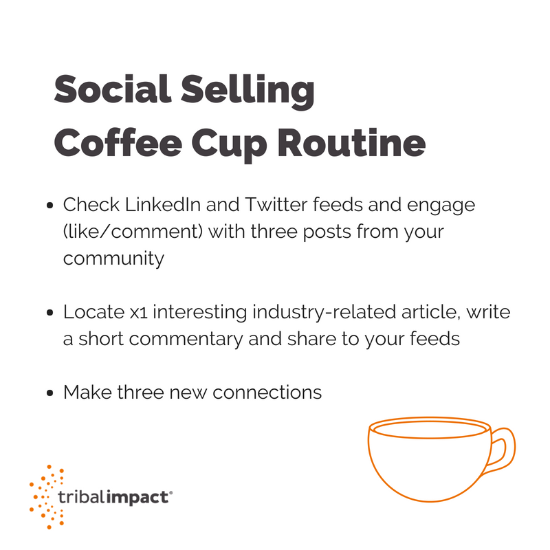 Tribal Impact Coffee Cup Routine Template