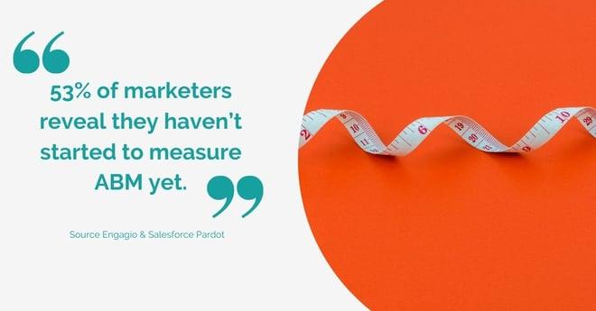 43 Account Based Marketing Statistics From Buzz To Mainstream Impact blog image 2