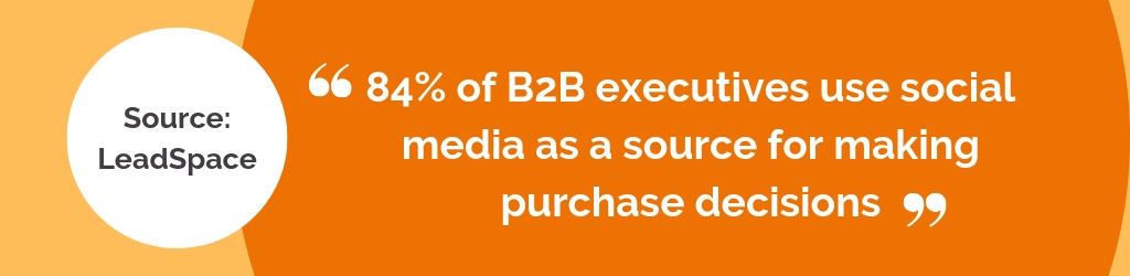 72 of B2B buyers use social media to research solutions