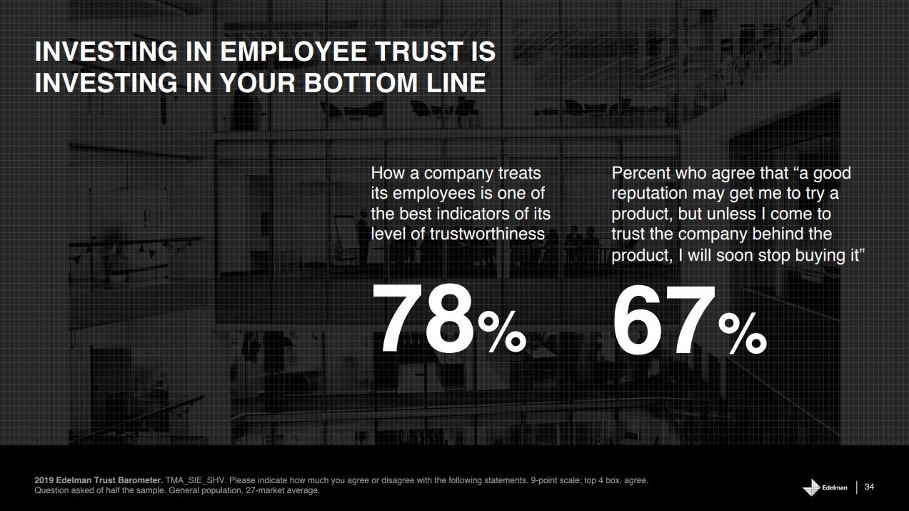 Edelman Trust Barometer 2019 Investing In Employees
