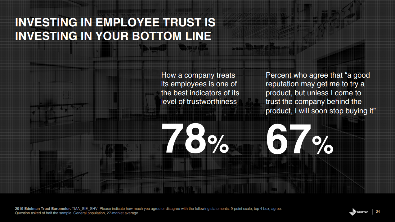 Edelman Trust Barometer 2019 Investing In Employees