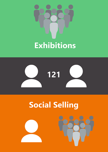 Is Social Selling The Sweet Spot Between Exhibitions 121s For Manufacturers blog image