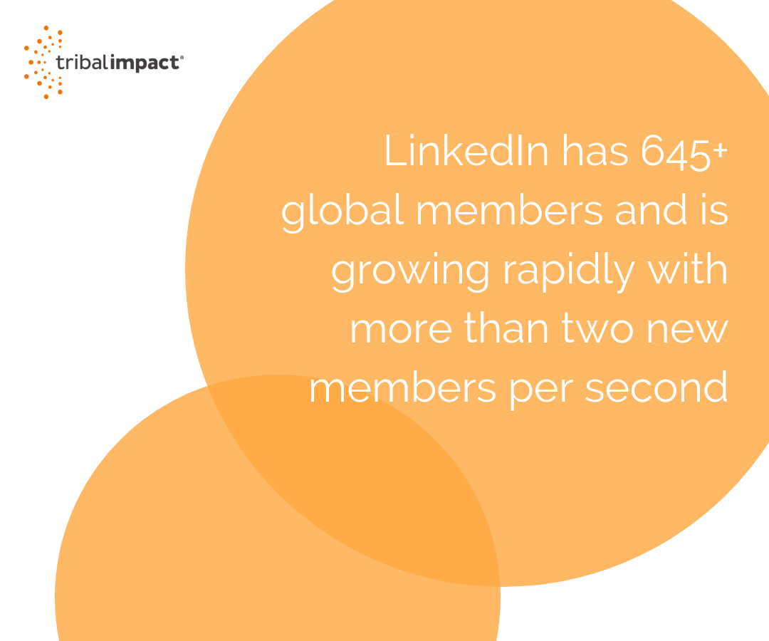 LinkedIn has 645 global members