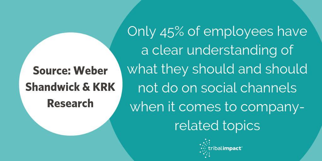 Stat - Weber Shandwick & KRK Research