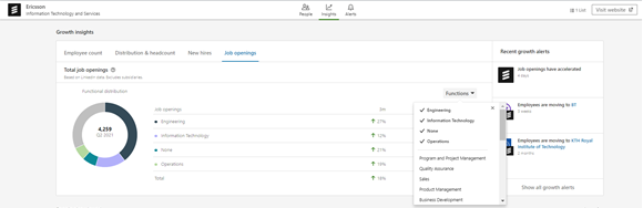 Pourquoi les vendeurs et les spécialistes du marketing aimeront la présentation du nouveau compte de LinkedIn Sales Navigator pour leurs activités basées sur le compte image 9