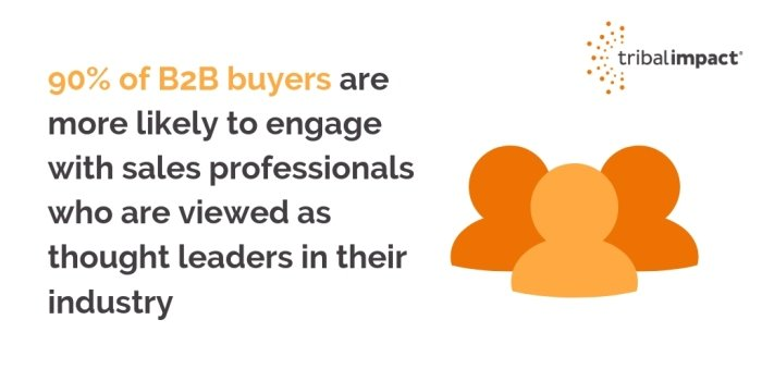 b2b buyers thought leaders