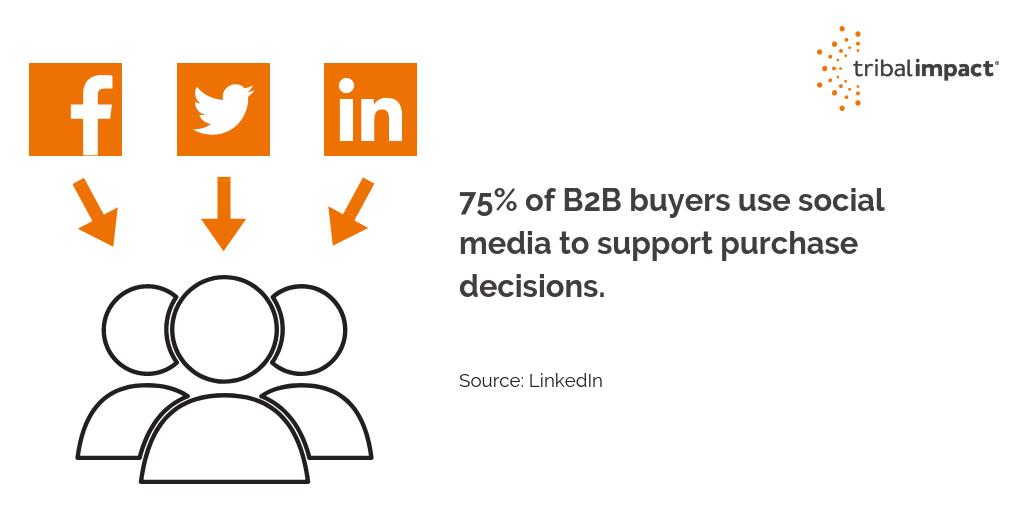 b2b_buyer_social_media