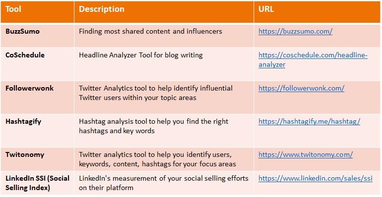 content_tools
