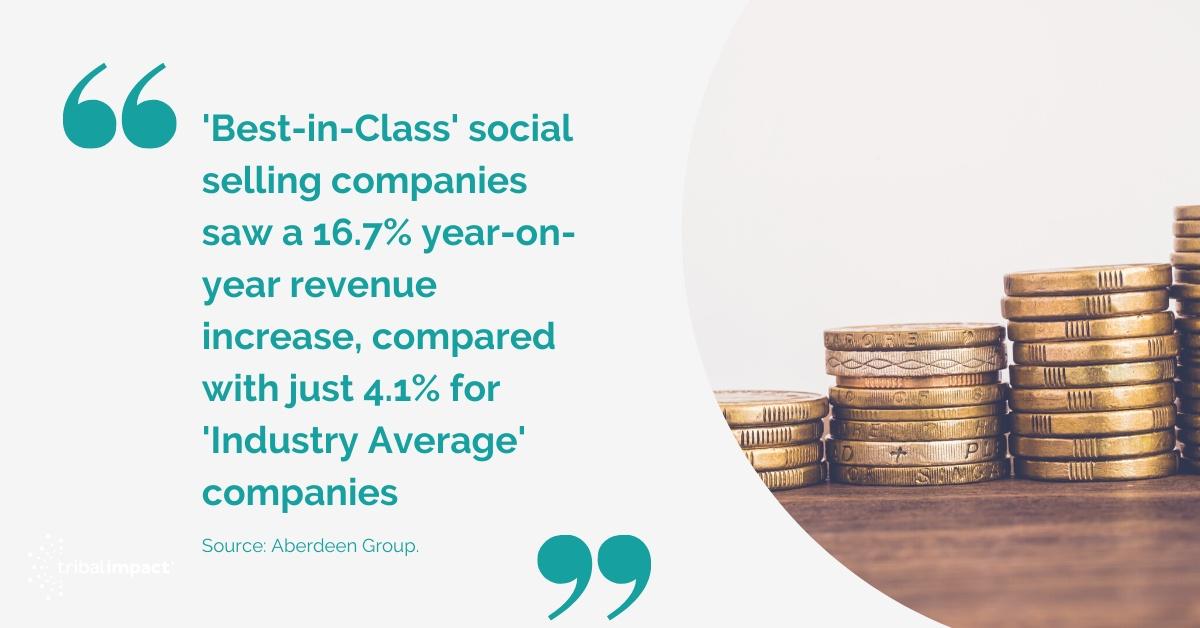 social selling stats 2