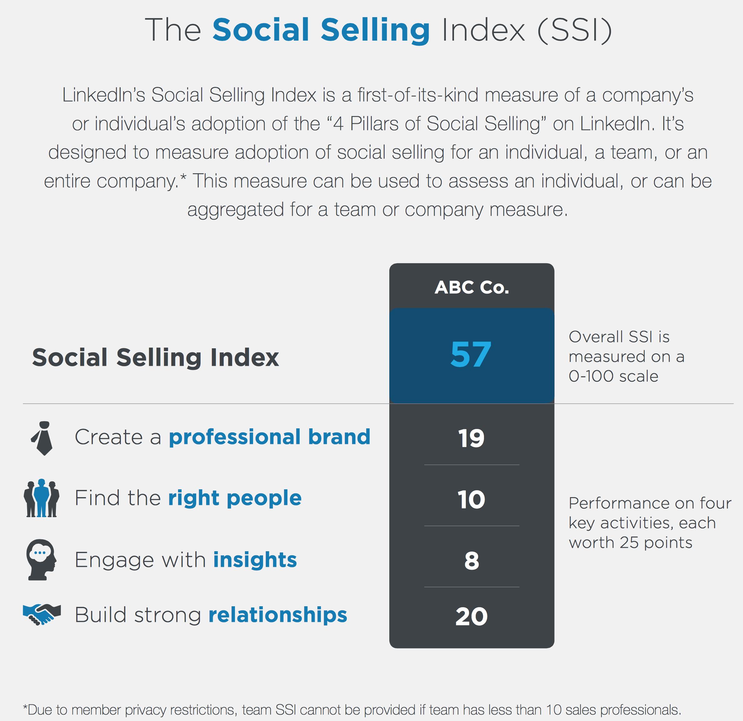 SSI index.png