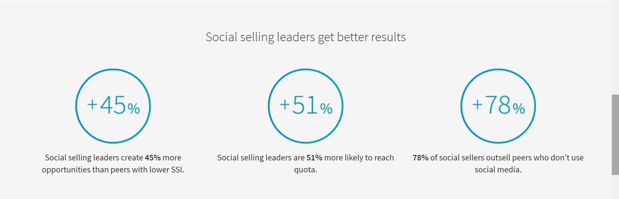 Social selling leaders.png
