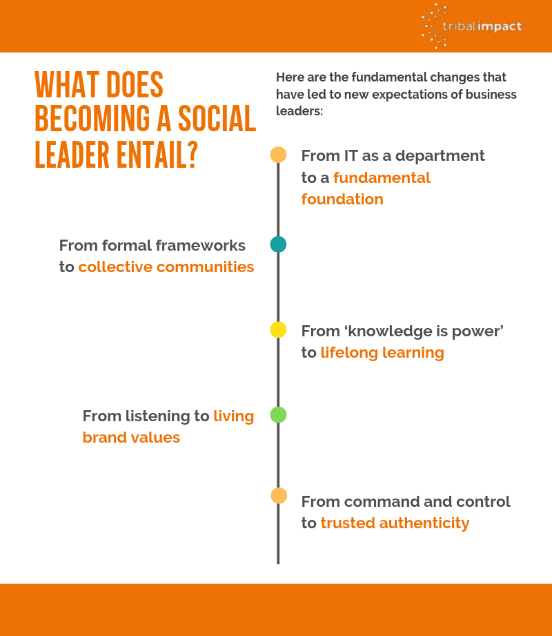 becoming-a-social-leader