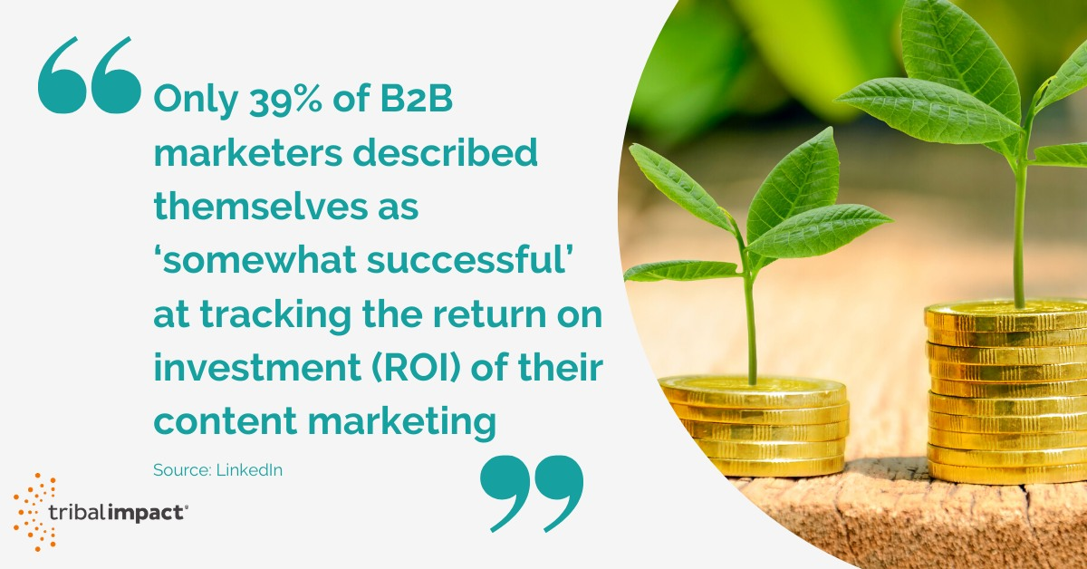 inbound marketing roi quote