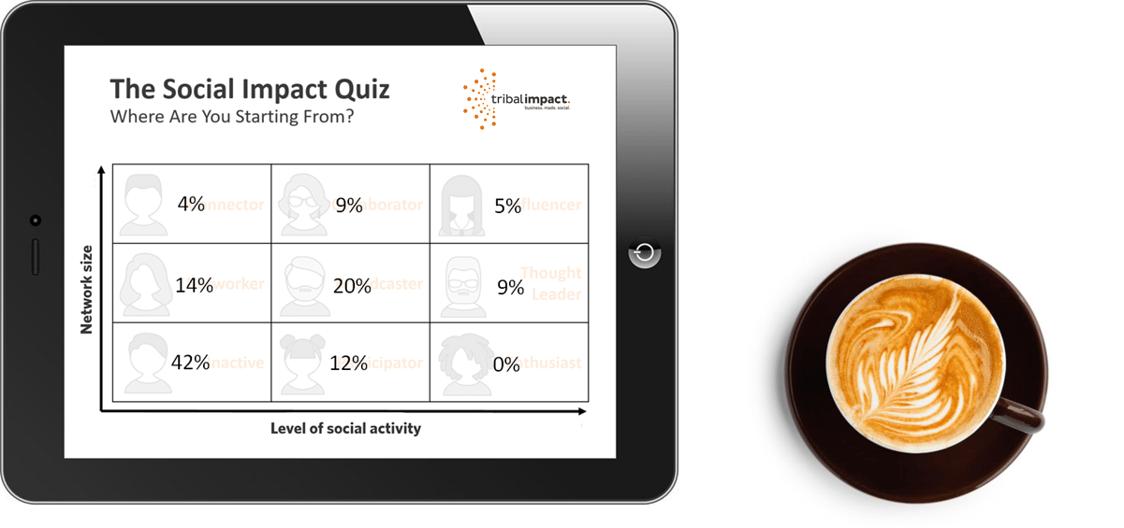 Social Impact Quiz