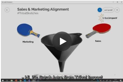 sales & marketing alignment tribal sketch
